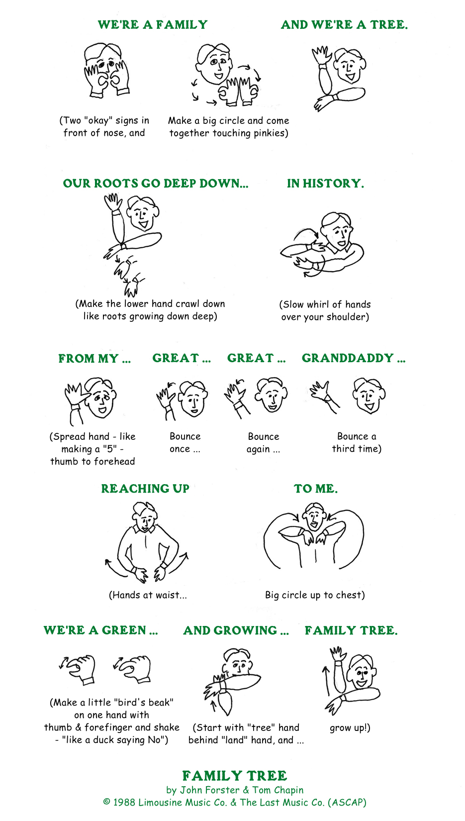 Family Tree Sign Language